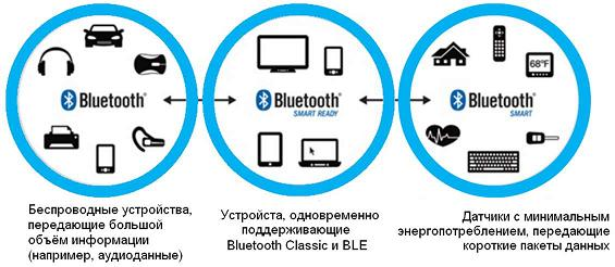 Bluetooth_website2