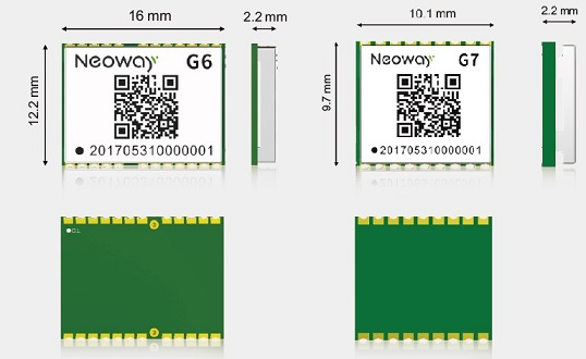 Neoway_GNSS_modules