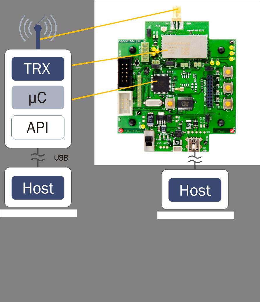 swarm_radio_API